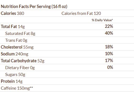 Nutritionos
